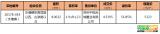 8月第三轮土拍 总价4.54亿 中锐地产首进常熟