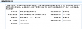 港龙香语华庭12、13幢已领预售许可!