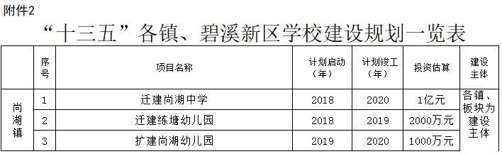 尚湖镇,湖悦澜庭,零距离房产网