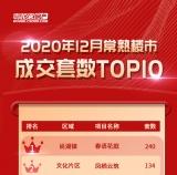 2020常熟房地产市场12月成交TOP10出炉!