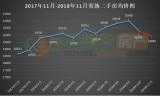 11月常熟190个小区房价出炉 二手房均价连跌两月!