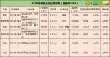 2019年常熟土拍全解读(截至2019.8.15)